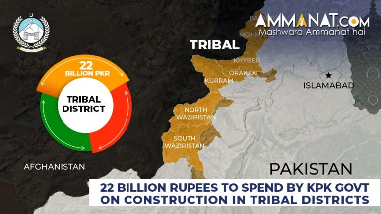 KP Govt spends Rupees 22 Billion on the construction in KP Tribal Areas